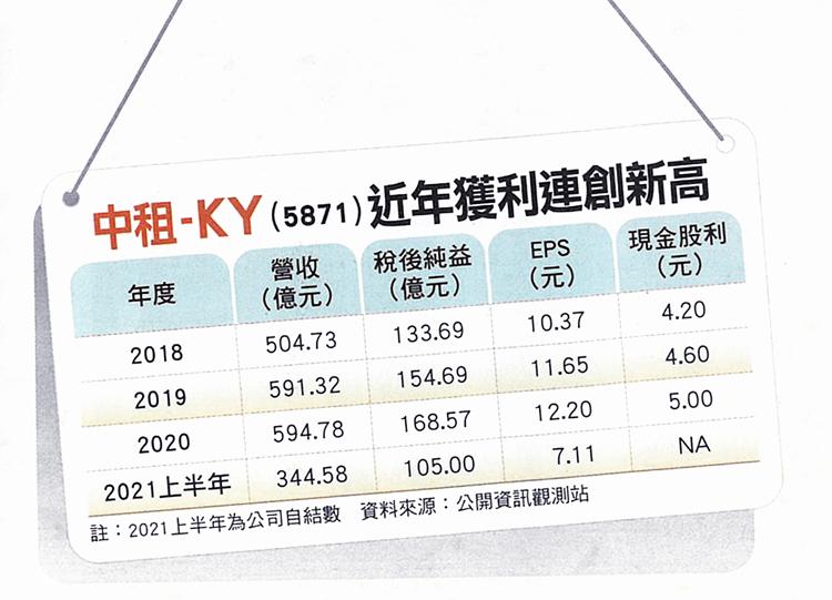 20210819財訊_2021公司治理關鍵報告-2.jpg